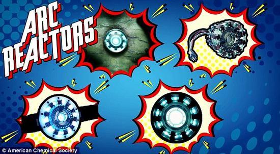 钢铁侠的盔甲由便携式核反应堆供能。但在《钢铁侠2》中,他使用的原料并不合适,反而对他的健康造成了威胁。于是他自己创造了一种元素。而距该视频称,这并不像看上去那般异想天开。