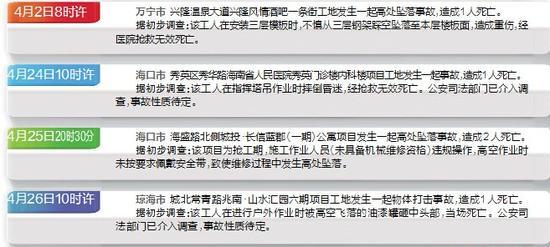 海南近期发生4起建筑工地安全事故