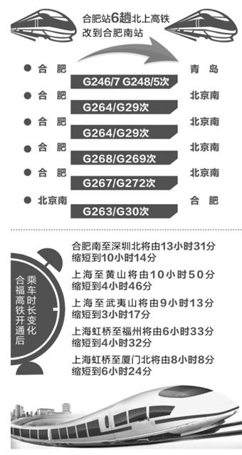 """上海铁路局公布""""调图""""方案"""