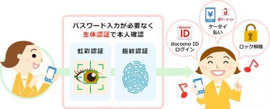 指纹支付?日本已经开始使用虹膜支付了