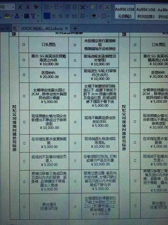 """网传Chinajoy的""""惩罚规定""""(未经证实)"""