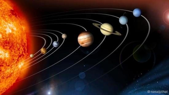 宇宙行星的惊人多样性:只有小古怪没有大不同