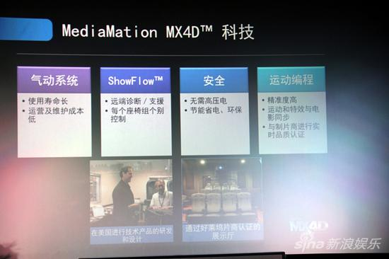 MX4D技术优势