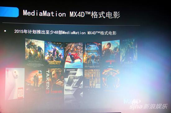 MX4D在2015计划至少推出48部作品