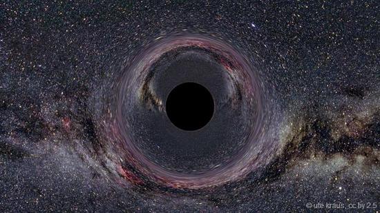 """黑洞导致光线传播路径的极大扭曲,形成类似""""透镜""""的效果"""