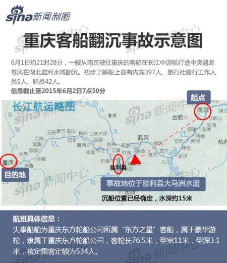 独家图解:长江沉船事故现场示意图