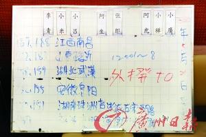 警方缴获的团伙分工区域及工分板。广州日报记者莫伟浓摄