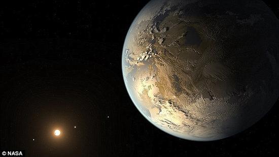 """我们已经在太阳系外发现了宜居类地行星--""""Kepler-186f""""。但是,以我们目前的技术,实现恒星际旅行似乎是不太可能的。"""