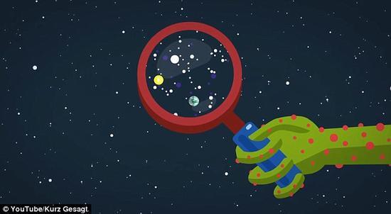 """1950年,诺贝尔奖获得者、著名物理学家恩利克-费米提出了著名的""""费米悖论""""。在近日YouTube上出现的一段视频中,专家们分析了可能阻碍我们与外星人实现星际联系的几个主要因素,这或许可以算是对""""费米悖论""""较为合理的解释。"""