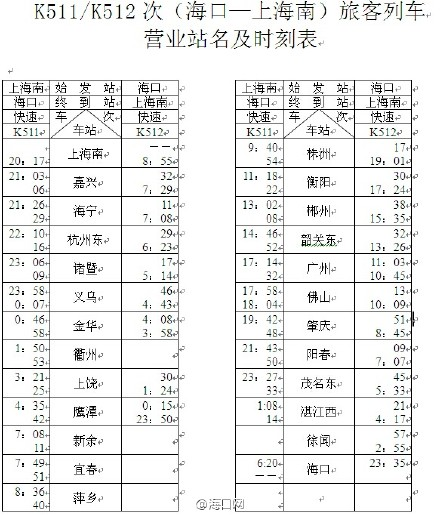 K511/K512次(海口—上海南)旅客列车时刻表