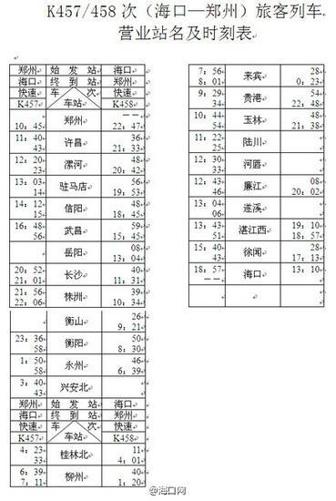 K457/458次(海口—郑州)旅客列车
