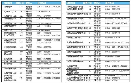 山西教育系统38个单位招1221人