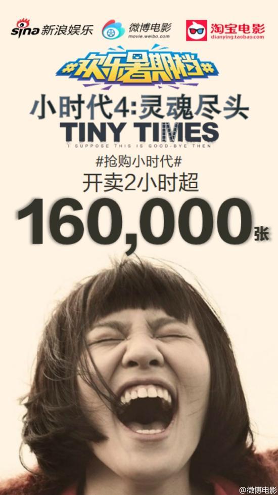 统计数据显示:《小时代4》两小时卖16万张票
