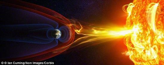 保护地球的一层保护罩正在减弱,从而让有害的太阳风粒子可以侵入地球大气层
