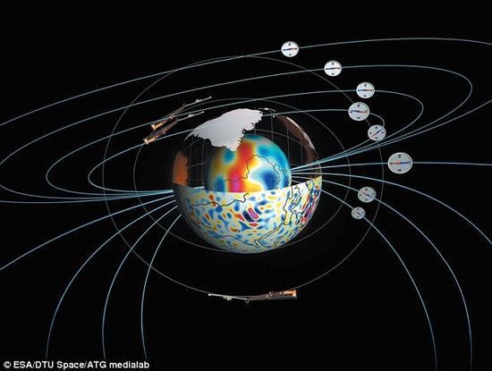 欧空局的SWARM卫星极化旨在对地球磁层的变化开展探测。在轨运行一年之后,项目得到了初步结果。图像显示的是根据SWARM项目数据构建的地壳(底部)和地核(中心)的磁场模型