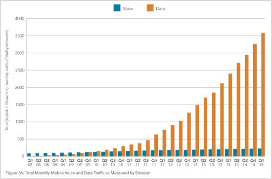 一季度全球平均网速同比提升10%  香港网速全球第三