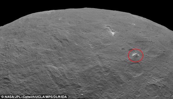 """美国宇航局科学家们公布了""""黎明""""号飞船拍摄到的图片。图中红圈圈出的是一座与勃朗峰大小差不多的金字塔形山体。目前,科学家们还无从得知这座神秘山体的起源和构成。此外,从图片上还能看到谷神星地表闪烁着的神奇亮点。"""