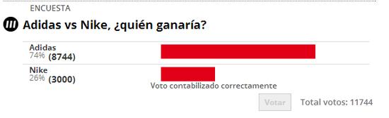 截至发稿时的投票结果
