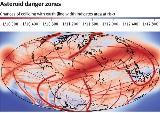 红线表示小行星可能的撞击点联成的撞击带。