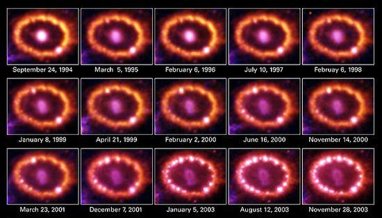 "1987A的""珍珠项链""从1994年到2003年的变化"