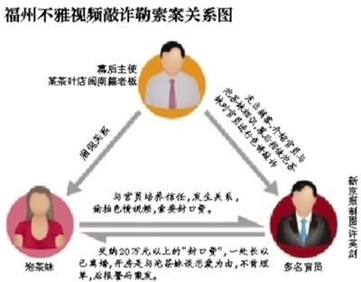 """福州多名官员涉""""艳照门"""" 含1名女干部"""