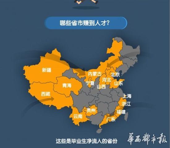 四川大学生就业最爱去重庆、北京和广东