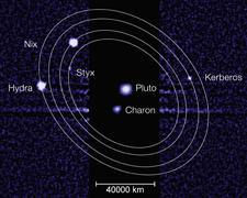 冥王星系统,冥王星拥有5颗已知的卫星