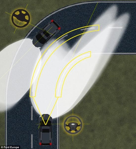 """当汽车接近路口或环岛时,系统相机就会""""读取""""路标,并引导前照灯向转弯或出口的方向照射。"""