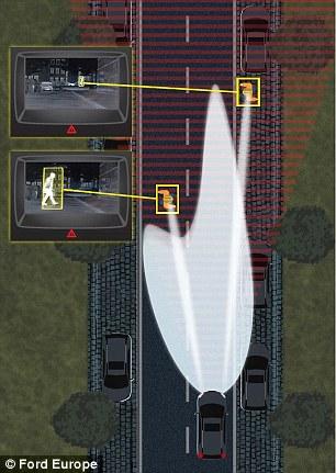 智能前照灯系统探测到的所有危险目标都会显示于车内的屏幕上,并根据系统认为的危险等级,用红色或黄色方框标亮。