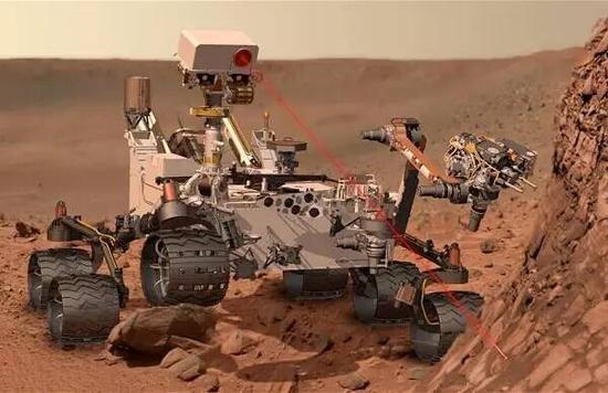 耗资26亿美元、迄今最先的好奇号火星车探测任务。