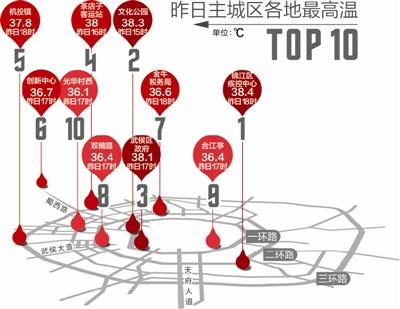 城区高温地图