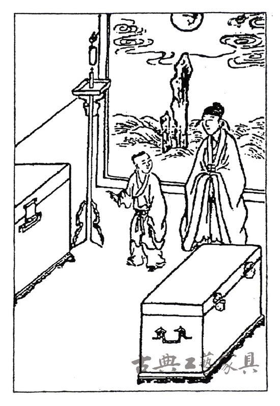 """萬曆本《魯班經》卷二家具部分之""""衣箱式""""插圖"""