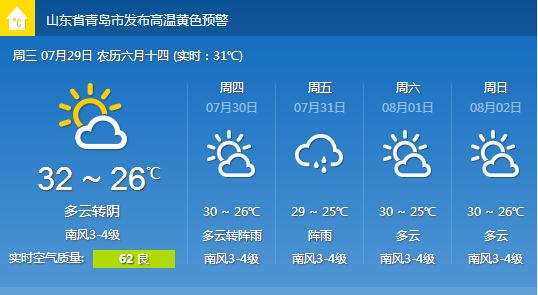 青岛天气预报