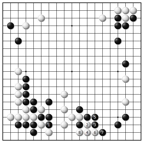变化图27