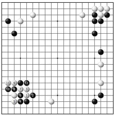 变化图12