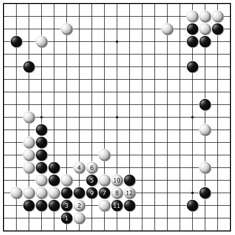 变化图21