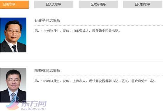 上海静安官网资料显示,陆晓栋的职位已更新为区长