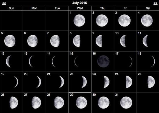 2015年7月份月相图