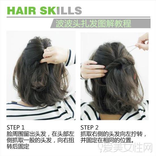 step1-2   扎发步骤:   1,脸周围留出头发,在头部左侧抓取一股的头发