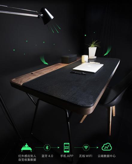 书桌立体手绘图