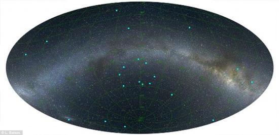 最近,一个由美国和匈牙利科学家组成的小组发现了由九个伽马射线暴(Gamma Ray Burst, GRB)组成的环状结构,跨度达50亿光年。伽马射线暴的分布如上图蓝点所示。