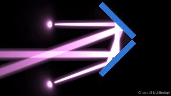 牛顿注意到,光在镜面间遵循严格的入射和反射路径,他意识到这是粒子流的特点