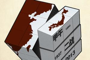 第8期:120年来中日国力对比