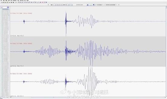 第二次波形记录