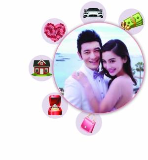 据悉明和Angelababy於今年10月8日在上海展中心行婚宴,婚宴走高奢的格,200酒席