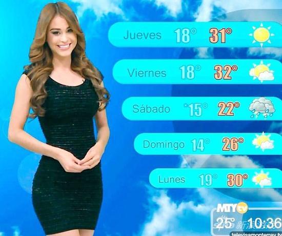 墨西哥气象女主播亚妮特・加西亚