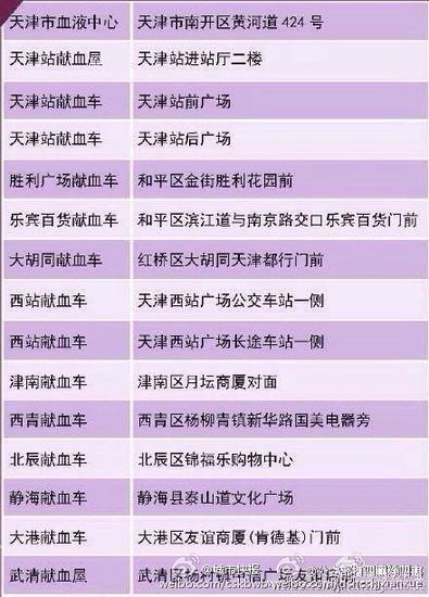 天津血站一览
