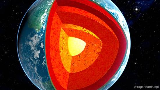 地球的内部圈层结构示意图