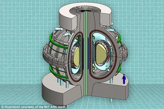 新型聚变反应堆十年内或可商用:能源无穷无尽