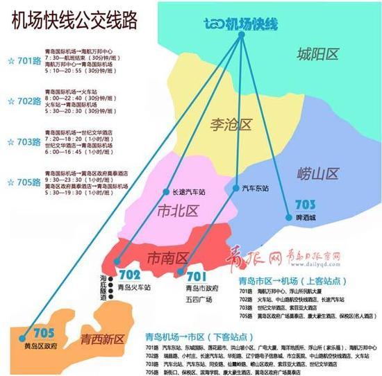 青岛机场共运营4条机场巴士公交线路